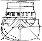 Чертежи лодьи «Преподобный Зосима», 1790 г.