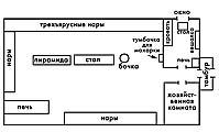 План землянки. Схема Л.П.Пшеничко
